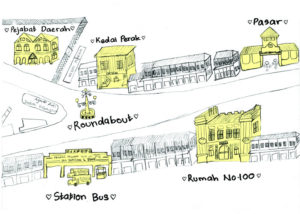Fig. 12: Sketch map of Balik Pulau Town by students cycle. Source: Arts-ED